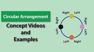 Circular Arrangements | Reasoning Ability | TalentSprint | IBPS | SBI | SSC CGL | SSC CHSL | Railways | Insurance Exams | Competitive Exams 2020