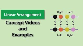 Linear Arrangements | Reasoning Ability | TalentSprint Aptitude Prep | IBPS | SBI | RBI | Insurance Exams | Competitive Exams 2020