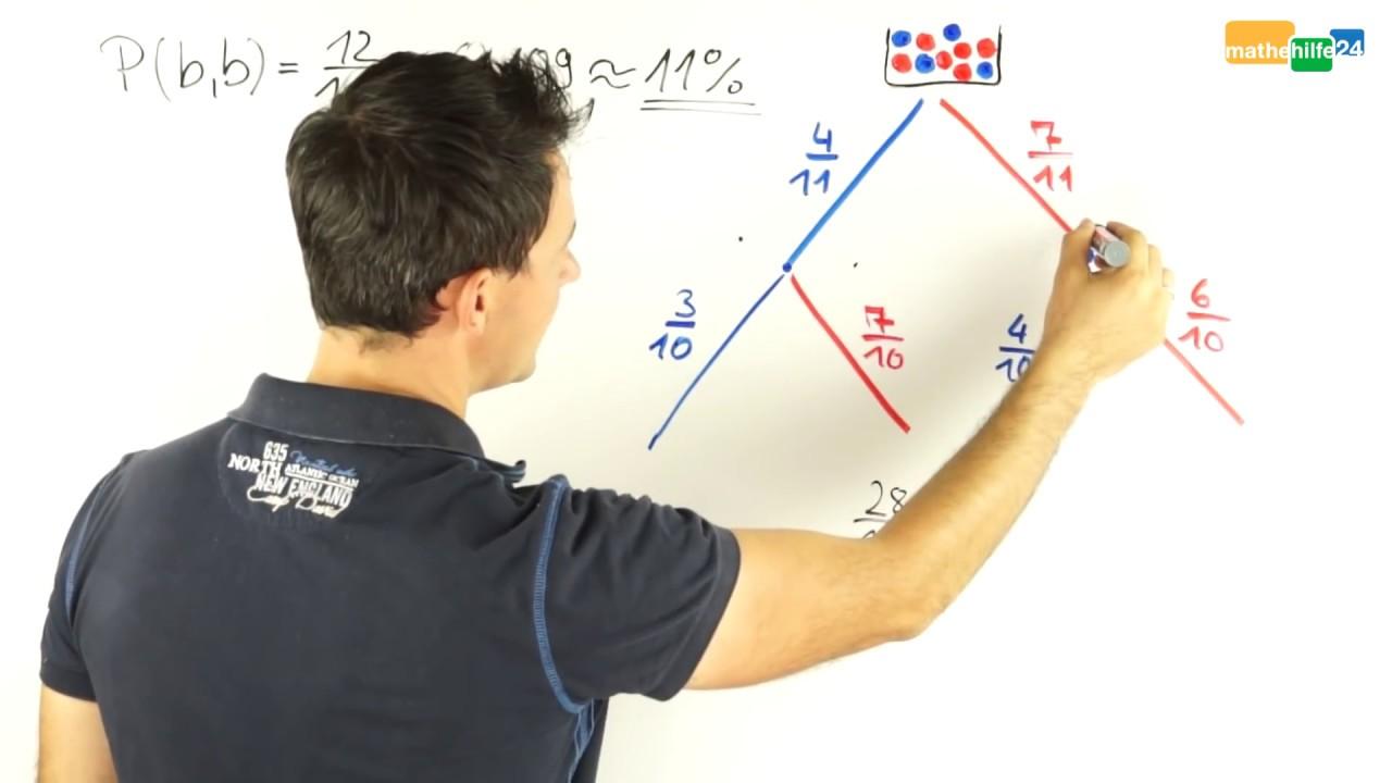 Ziehen ohne Zurücklegen - Laplace Wahrscheinlichkeiten - Laplace Experiment | Mathematik