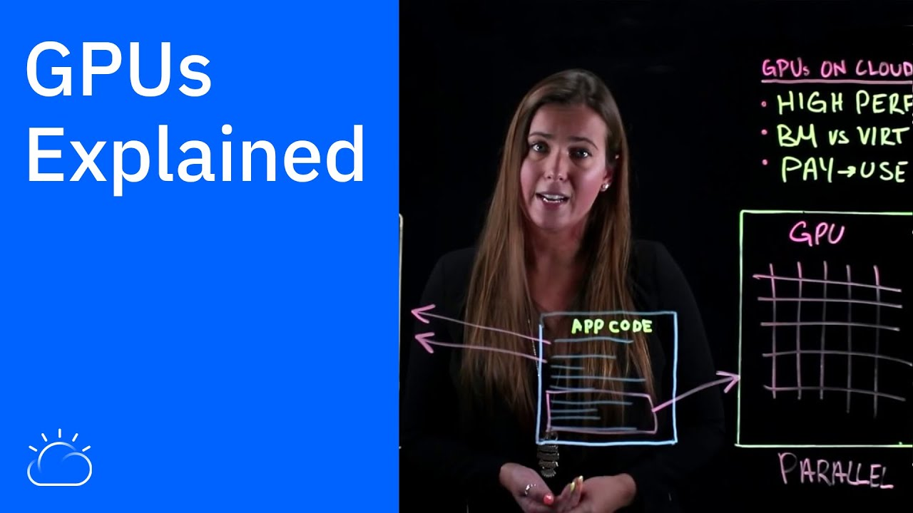 GPUs: Explained