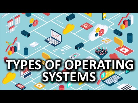 Types of Operating Systems as Fast As Possible