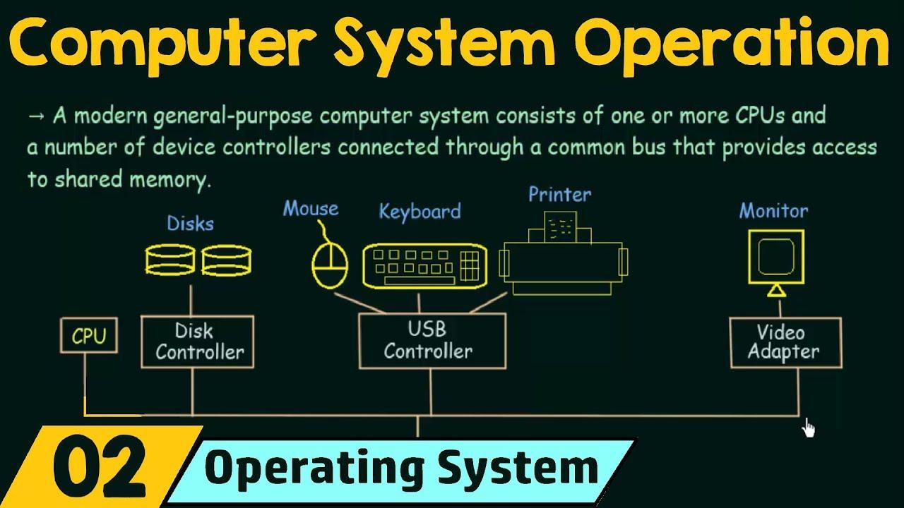 Basics of OS (Computer System Operation)