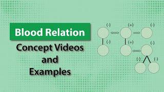 Blood Relations | Reasoning Ability | TalentSprint Aptitude Prep | IBPS | SBI | SSC CGL | SSC CHSL | Railways | Insurance Exams|Competitive Exams 2020